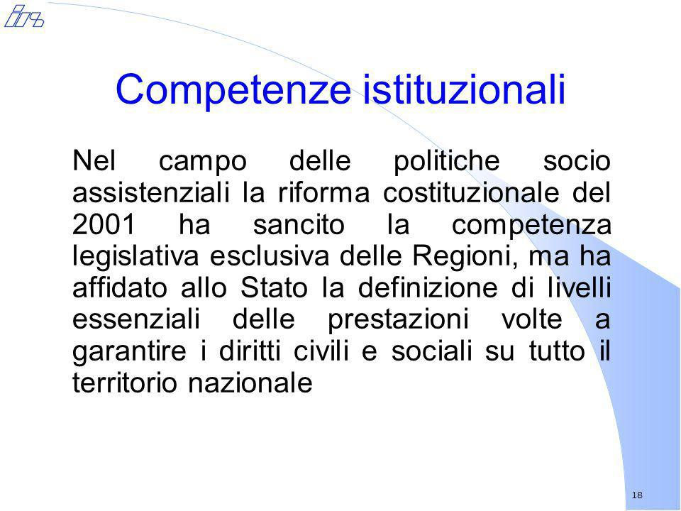 18 Competenze istituzionali Nel campo delle politiche socio assistenziali la riforma costituzionale del 2001 ha sancito la competenza legislativa escl