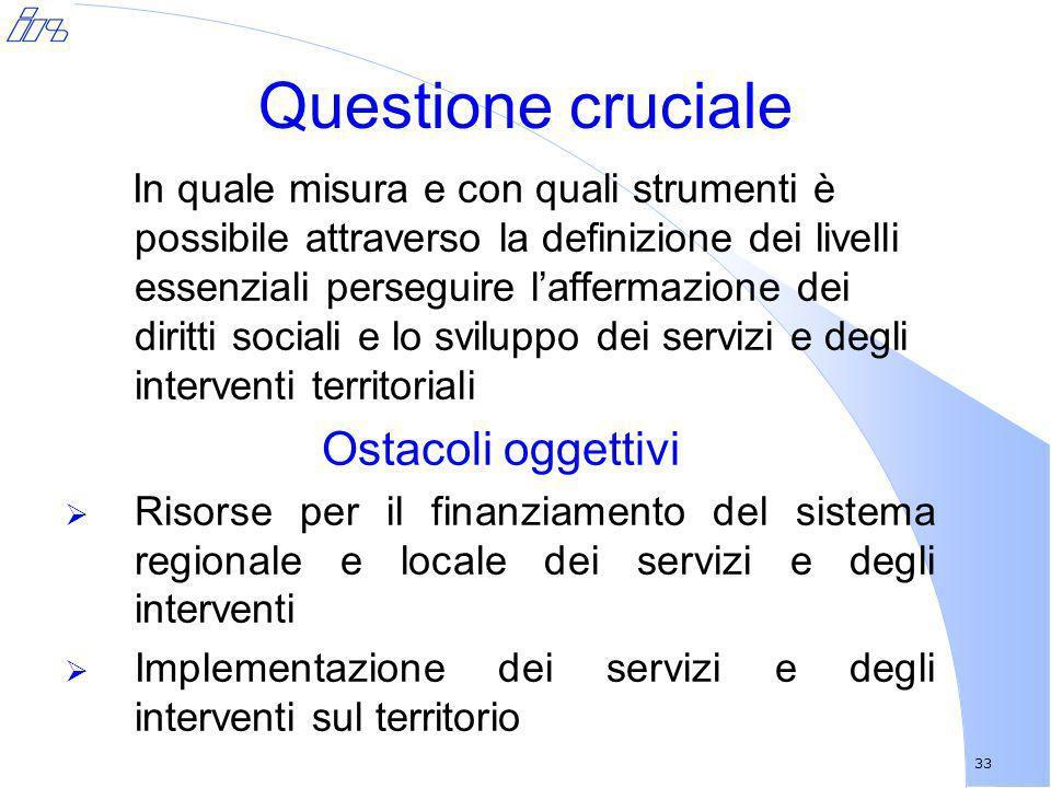 33 Questione cruciale In quale misura e con quali strumenti è possibile attraverso la definizione dei livelli essenziali perseguire laffermazione dei