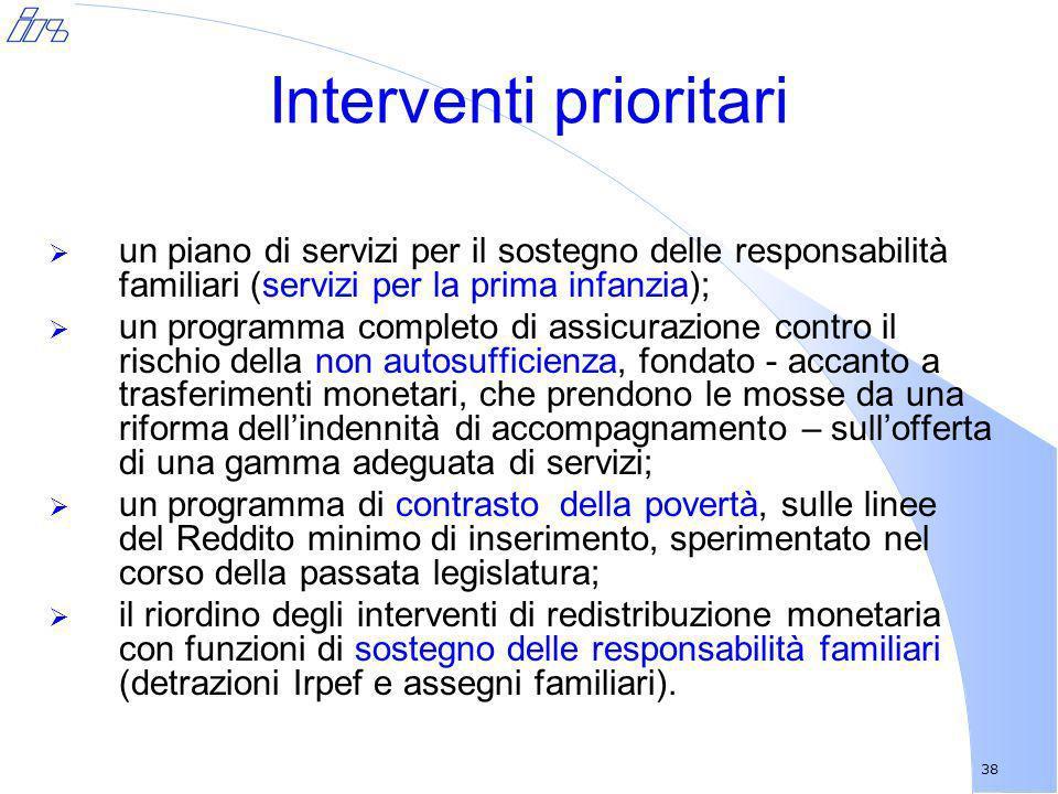 38 Interventi prioritari un piano di servizi per il sostegno delle responsabilità familiari (servizi per la prima infanzia); un programma completo di