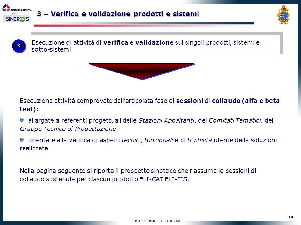 10 EL_PRJ_SAL_DAR_20100318_v1.0 Esecuzione di attività di verifica e validazione sui singoli prodotti, sistemi e sotto-sistemi 3 3 Esecuzione attività