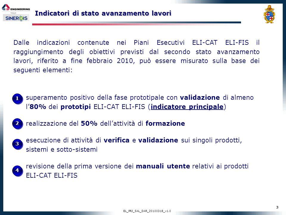 3 EL_PRJ_SAL_DAR_20100318_v1.0 Indicatori di stato avanzamento lavori superamento positivo della fase prototipale con validazione di almeno l80% dei p