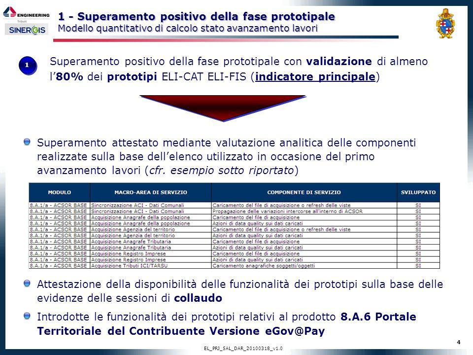 4 EL_PRJ_SAL_DAR_20100318_v1.0 1 - Superamento positivo della fase prototipale Modello quantitativo di calcolo stato avanzamento lavori Superamento po