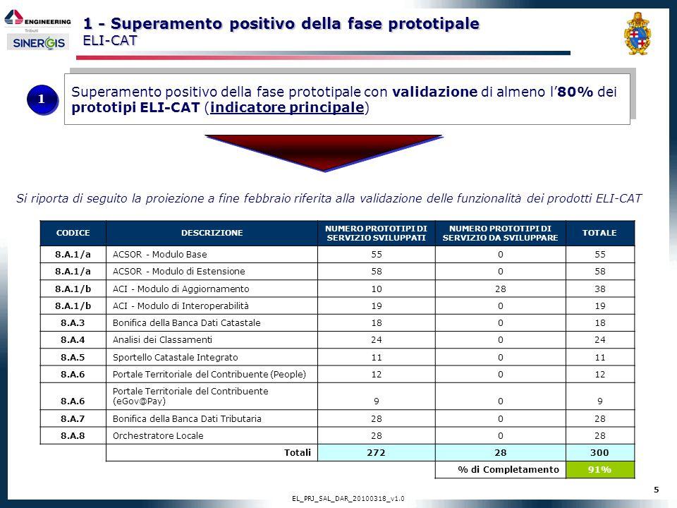 5 EL_PRJ_SAL_DAR_20100318_v1.0 Superamento positivo della fase prototipale con validazione di almeno l80% dei prototipi ELI-CAT (indicatore principale