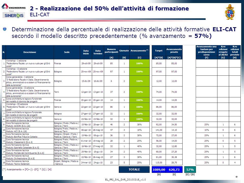 8 EL_PRJ_SAL_DAR_20100318_v1.0 2 - Realizzazione del 50% dellattività di formazione ELI-CAT Determinazione della percentuale di realizzazione delle at