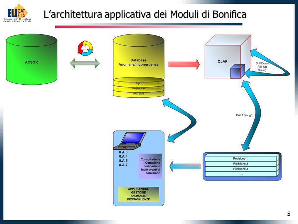 5 Larchitettura applicativa dei Moduli di Bonifica