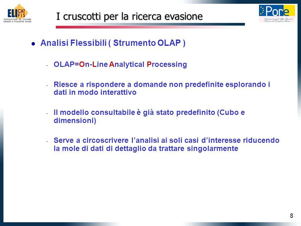 8 I cruscotti per la ricerca evasione Analisi Flessibili ( Strumento OLAP ) - OLAP=On-Line Analytical Processing - Riesce a rispondere a domande non p