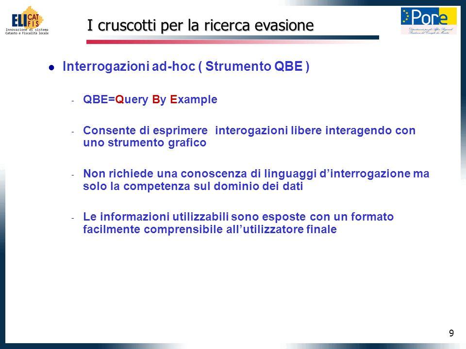 9 I cruscotti per la ricerca evasione Interrogazioni ad-hoc ( Strumento QBE ) - QBE=Query By Example - Consente di esprimere interogazioni libere inte