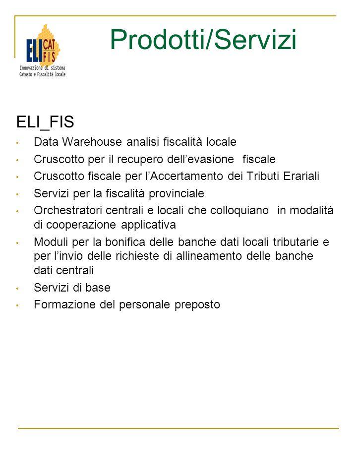 ELI_FIS Data Warehouse analisi fiscalità locale Cruscotto per il recupero dellevasione fiscale Cruscotto fiscale per lAccertamento dei Tributi Erarial