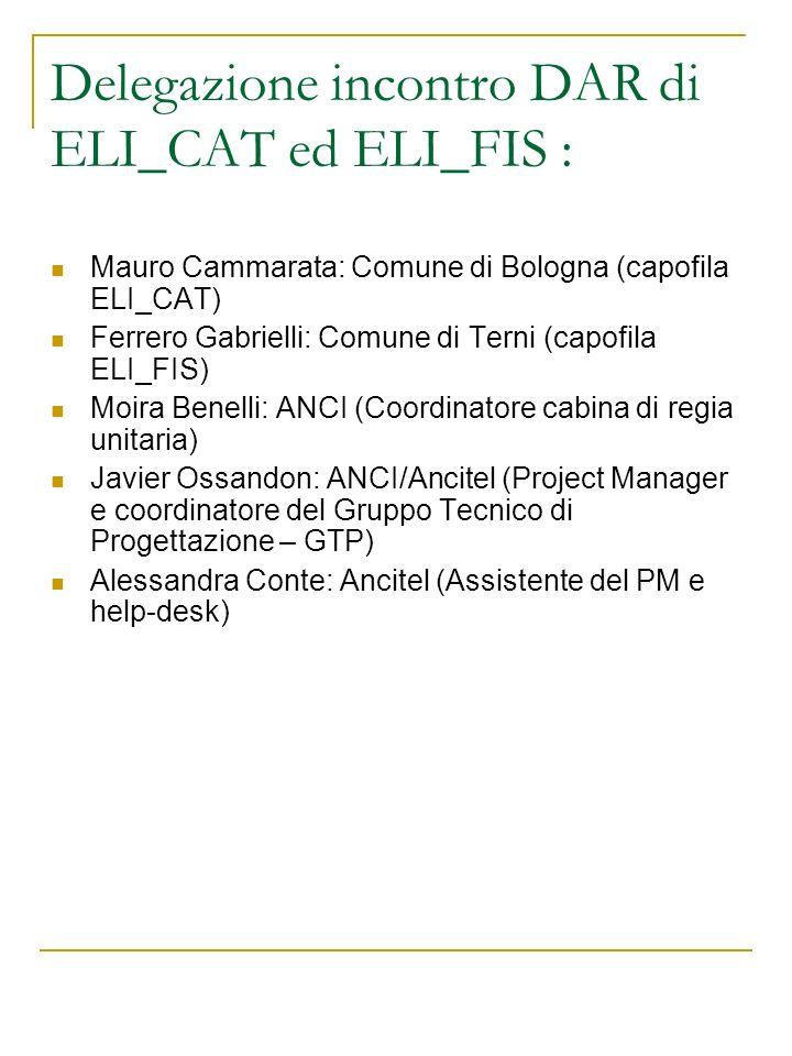 Delegazione incontro DAR di ELI_CAT ed ELI_FIS : Mauro Cammarata: Comune di Bologna (capofila ELI_CAT) Ferrero Gabrielli: Comune di Terni (capofila EL
