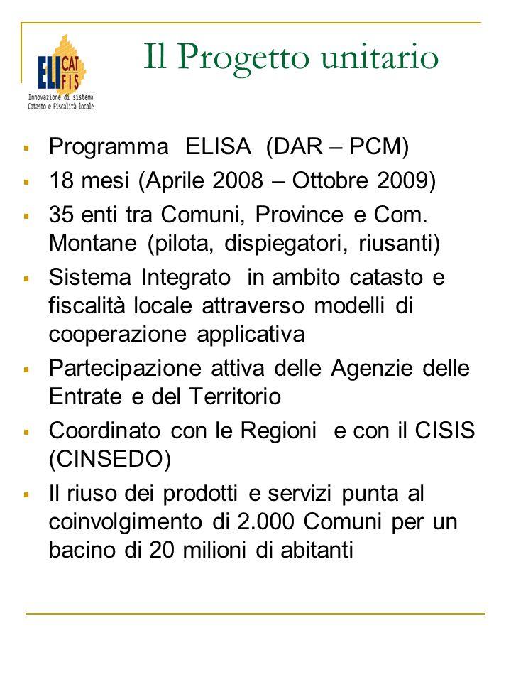 Programma ELISA (DAR – PCM) 18 mesi (Aprile 2008 – Ottobre 2009) 35 enti tra Comuni, Province e Com. Montane (pilota, dispiegatori, riusanti) Sistema