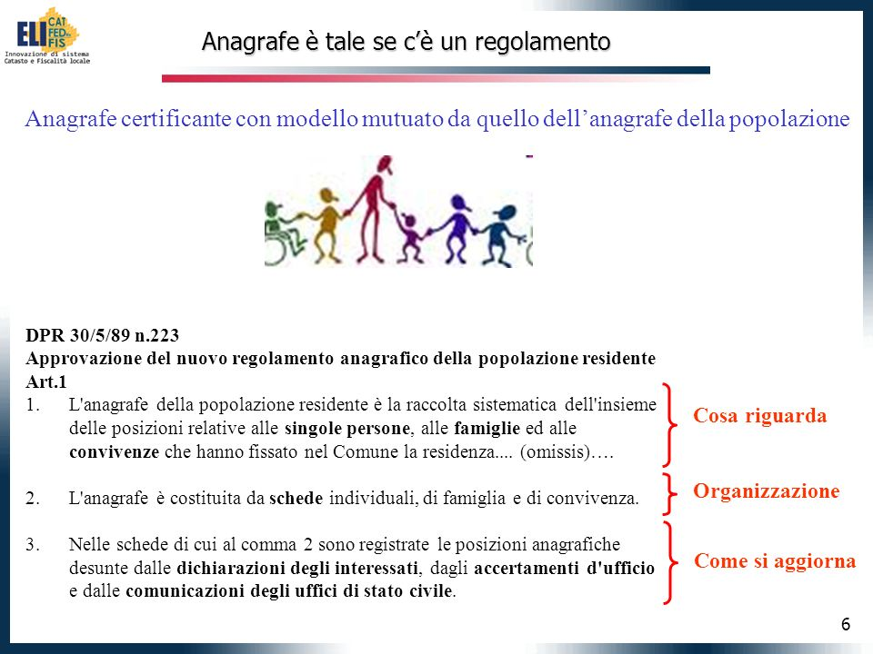 6 Anagrafe è tale se cè un regolamento Anagrafe certificante con modello mutuato da quello dellanagrafe della popolazione DPR 30/5/89 n.223 Approvazio