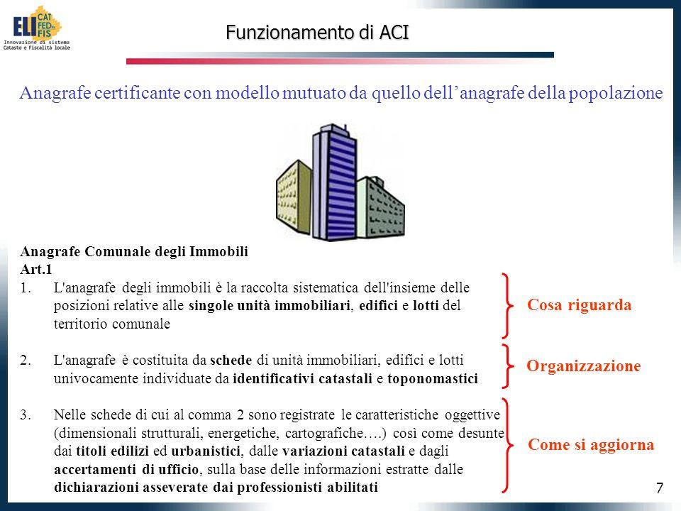 7 Funzionamento di ACI Anagrafe Comunale degli Immobili Art.1 1.L'anagrafe degli immobili è la raccolta sistematica dell'insieme delle posizioni relat