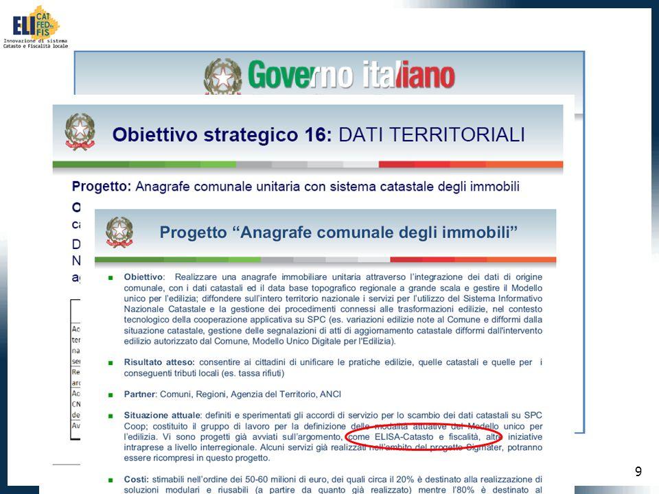 20 LAnagrafe Comunale degli Immobili I servizi al sistema pubblico e alla collettività Roma, 18 marzo 2010