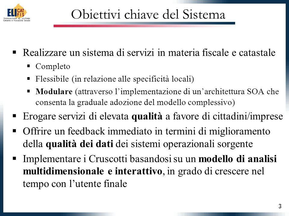 4 La visione di sistema