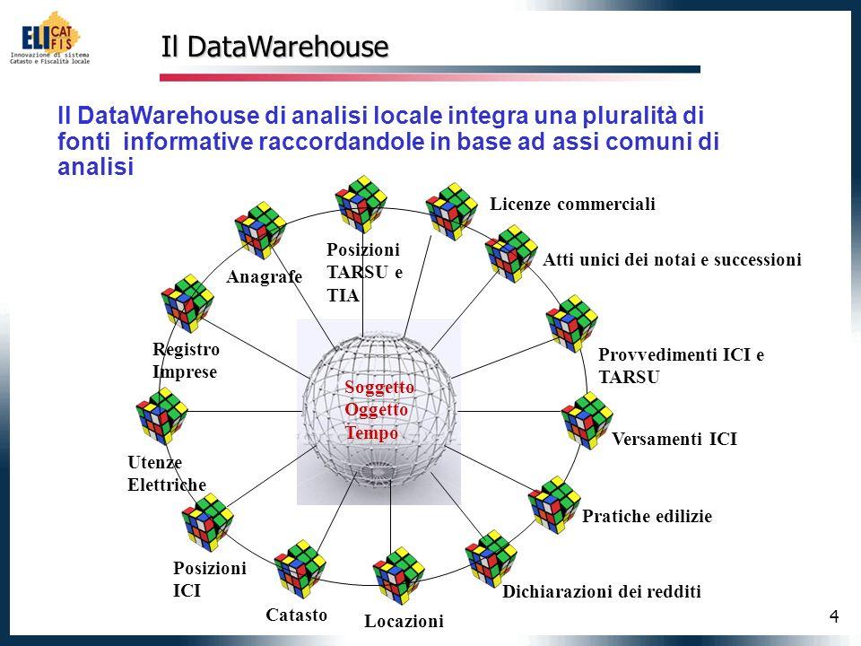 4 Il DataWarehouse Il DataWarehouse di analisi locale integra una pluralità di fonti informative raccordandole in base ad assi comuni di analisi Sogge
