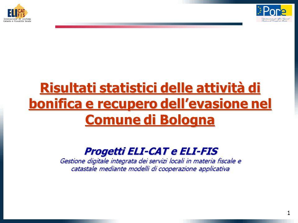 1 Risultati statistici delle attività di bonifica e recupero dellevasione nel Comune di Bologna Progetti ELI-CAT e ELI-FIS Gestione digitale integrata