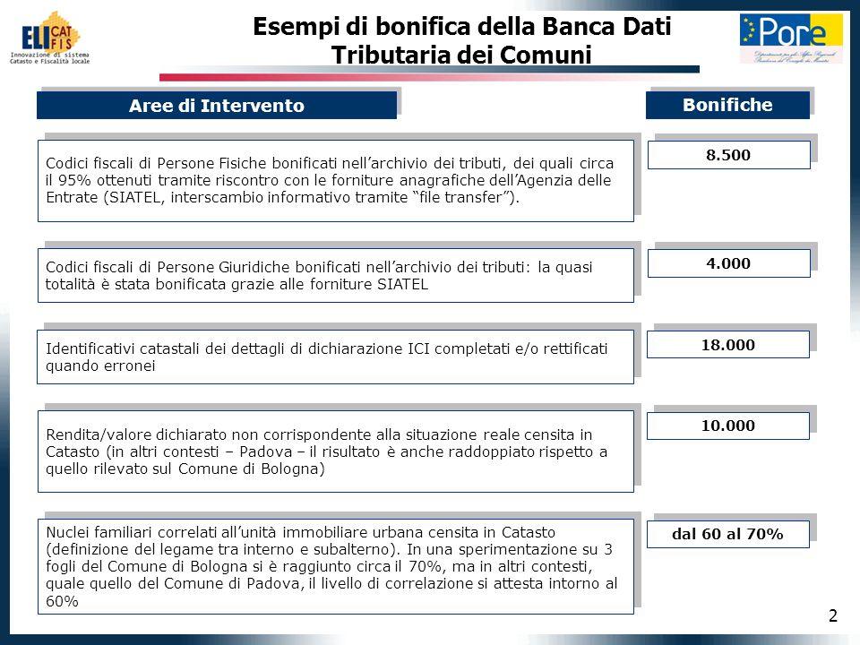 2 Esempi di bonifica della Banca Dati Tributaria dei Comuni Identificativi catastali dei dettagli di dichiarazione ICI completati e/o rettificati quan