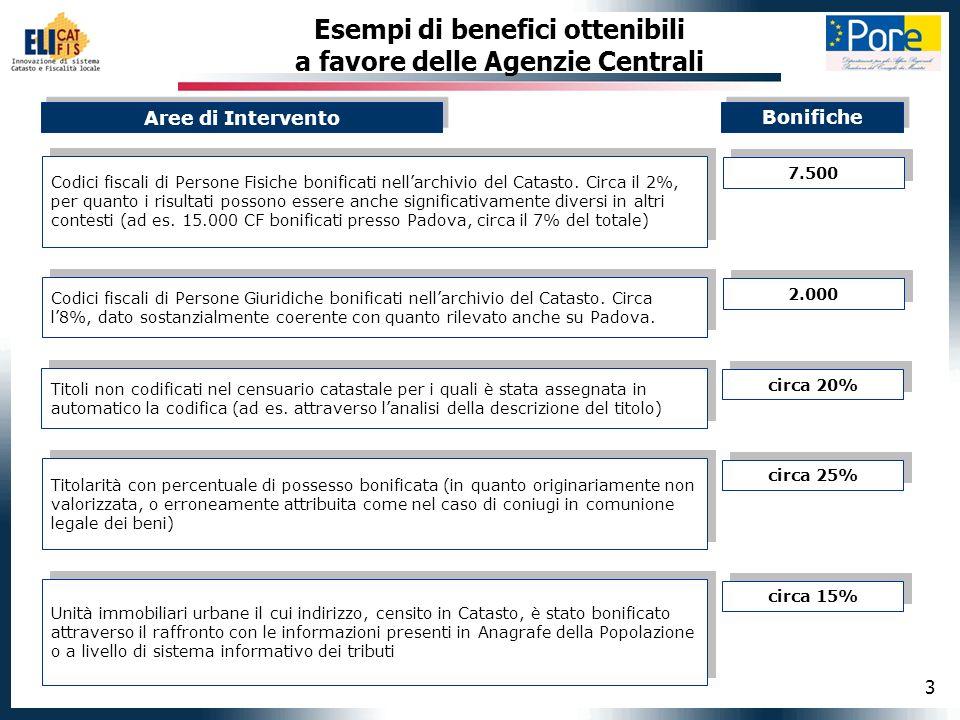 3 Esempi di benefici ottenibili a favore delle Agenzie Centrali Aree di Intervento Bonifiche Titoli non codificati nel censuario catastale per i quali