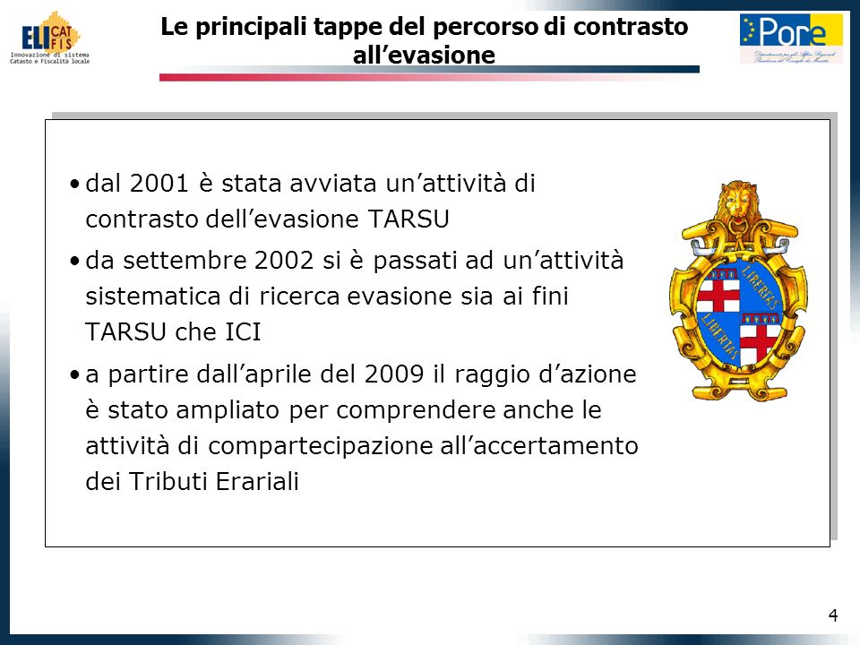 4 Le principali tappe del percorso di contrasto allevasione dal 2001 è stata avviata unattività di contrasto dellevasione TARSU da settembre 2002 si è