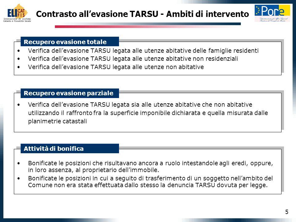 5 Contrasto allevasione TARSU - Ambiti di intervento Verifica dellevasione TARSU legata alle utenze abitative delle famiglie residenti Verifica dellev