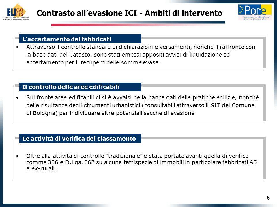 6 Contrasto allevasione ICI - Ambiti di intervento Attraverso il controllo standard di dichiarazioni e versamenti, nonché il raffronto con la base dat