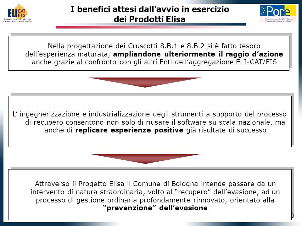 9 I benefici attesi dallavvio in esercizio dei Prodotti Elisa L ingegnerizzazione e industrializzazione degli strumenti a supporto del processo di rec