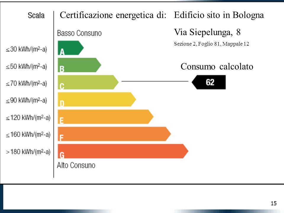15 Consumo calcolato Edificio sito in Bologna Via Siepelunga, 8 Sezione 2, Foglio 81, Mappale 12 Certificazione energetica di: