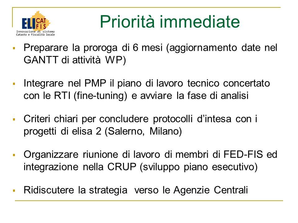 Preparare la proroga di 6 mesi (aggiornamento date nel GANTT di attività WP) Integrare nel PMP il piano di lavoro tecnico concertato con le RTI (fine-