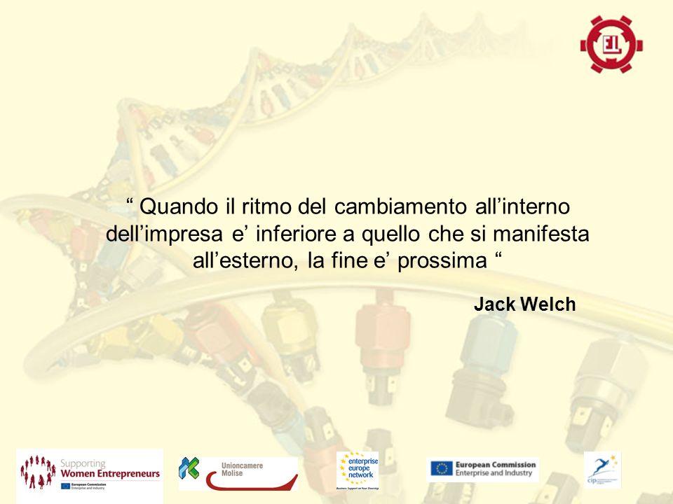 Quando il ritmo del cambiamento allinterno dellimpresa e inferiore a quello che si manifesta allesterno, la fine e prossima Jack Welch
