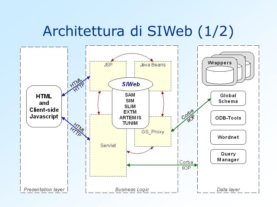 Architettura di SIWeb (1/2)