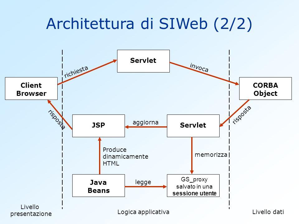 Architettura di SIWeb (2/2) Servlet richiesta CORBA Object invoca Java Beans legge Produce dinamicamente HTML Servlet risposta Client Browser risposta