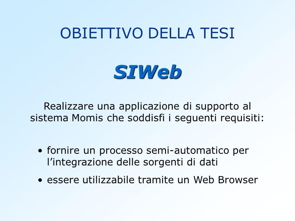 OBIETTIVO DELLA TESI Realizzare una applicazione di supporto al sistema Momis che soddisfi i seguenti requisiti: fornire un processo semi-automatico per lintegrazione delle sorgenti di dati essere utilizzabile tramite un Web Browser SIWeb