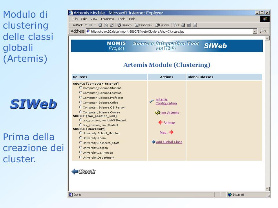 Modulo di clustering delle classi globali (Artemis) Prima della creazione dei cluster. SIWeb