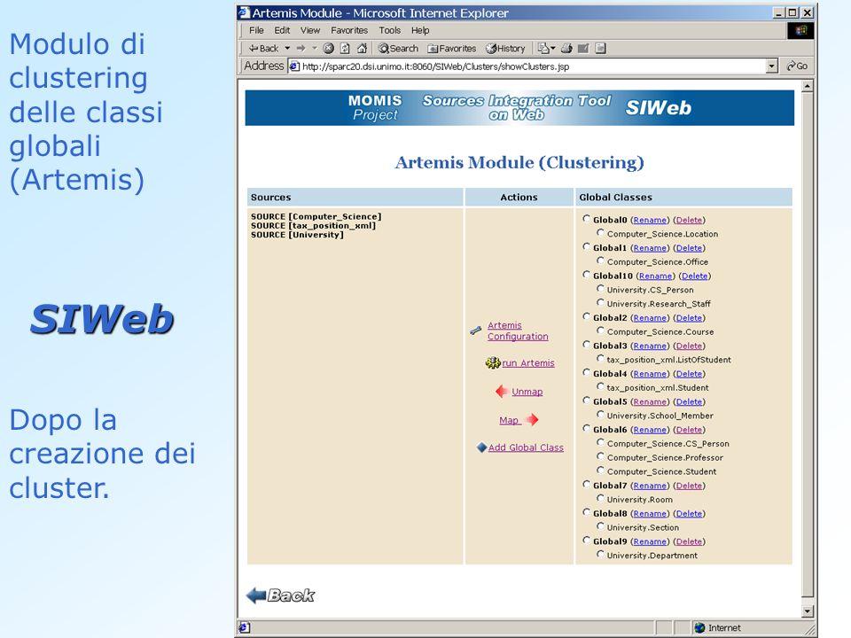 Modulo di clustering delle classi globali (Artemis) Dopo la creazione dei cluster. SIWeb