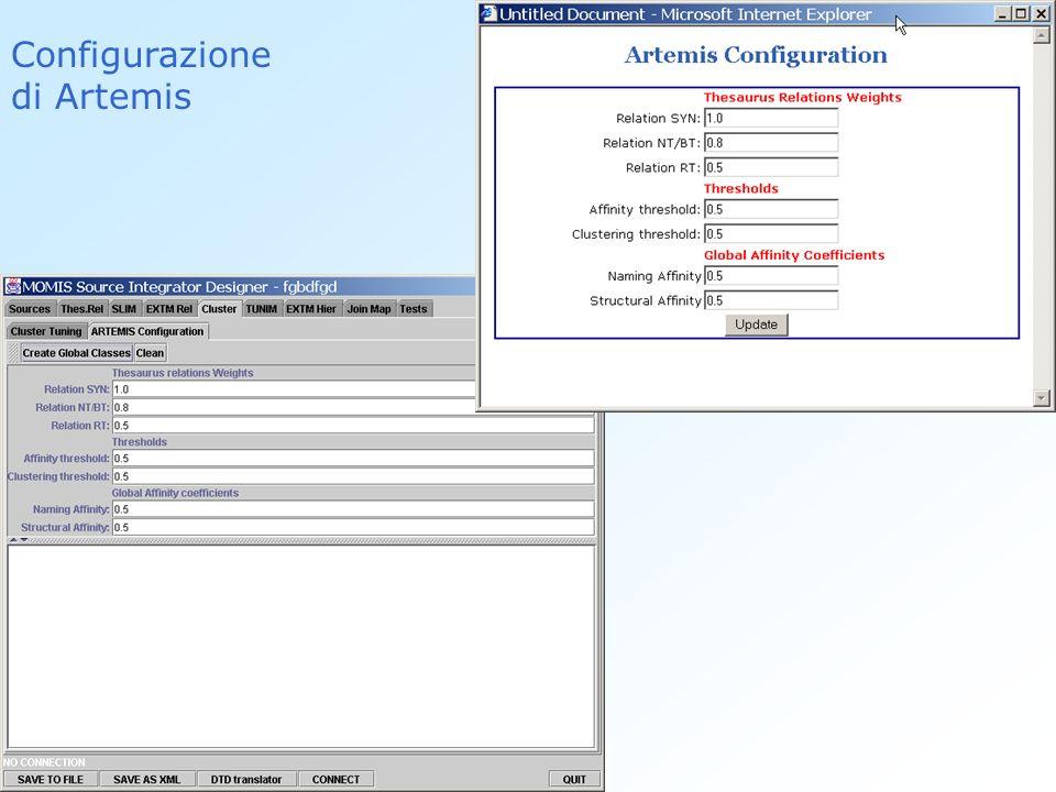 Configurazione di Artemis