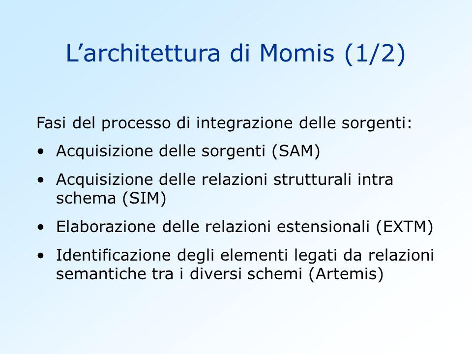 Larchitettura di Momis (1/2) Fasi del processo di integrazione delle sorgenti: Acquisizione delle sorgenti (SAM) Acquisizione delle relazioni struttur