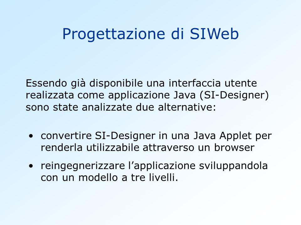 Progettazione di SIWeb Essendo già disponibile una interfaccia utente realizzata come applicazione Java (SI-Designer) sono state analizzate due alternative: convertire SI-Designer in una Java Applet per renderla utilizzabile attraverso un browser reingegnerizzare lapplicazione sviluppandola con un modello a tre livelli.