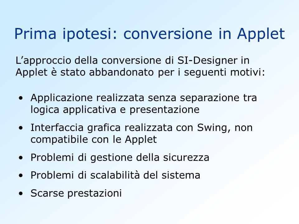 Prima ipotesi: conversione in Applet Lapproccio della conversione di SI-Designer in Applet è stato abbandonato per i seguenti motivi: Applicazione rea