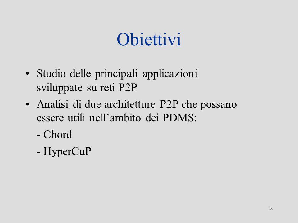 2 Obiettivi Studio delle principali applicazioni sviluppate su reti P2P Analisi di due architetture P2P che possano essere utili nellambito dei PDMS: