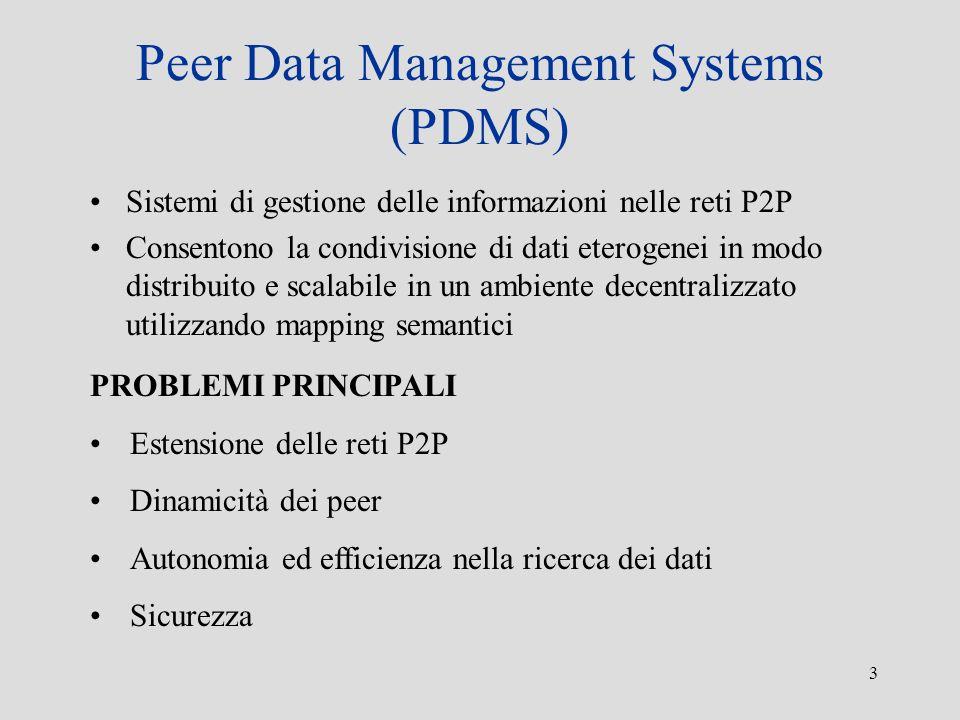 3 Peer Data Management Systems (PDMS) Sistemi di gestione delle informazioni nelle reti P2P Consentono la condivisione di dati eterogenei in modo dist