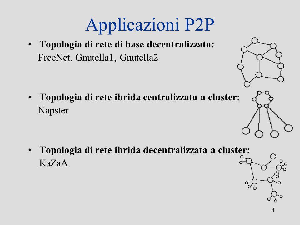 4 Applicazioni P2P Topologia di rete di base decentralizzata: FreeNet, Gnutella1, Gnutella2 Topologia di rete ibrida centralizzata a cluster: Napster