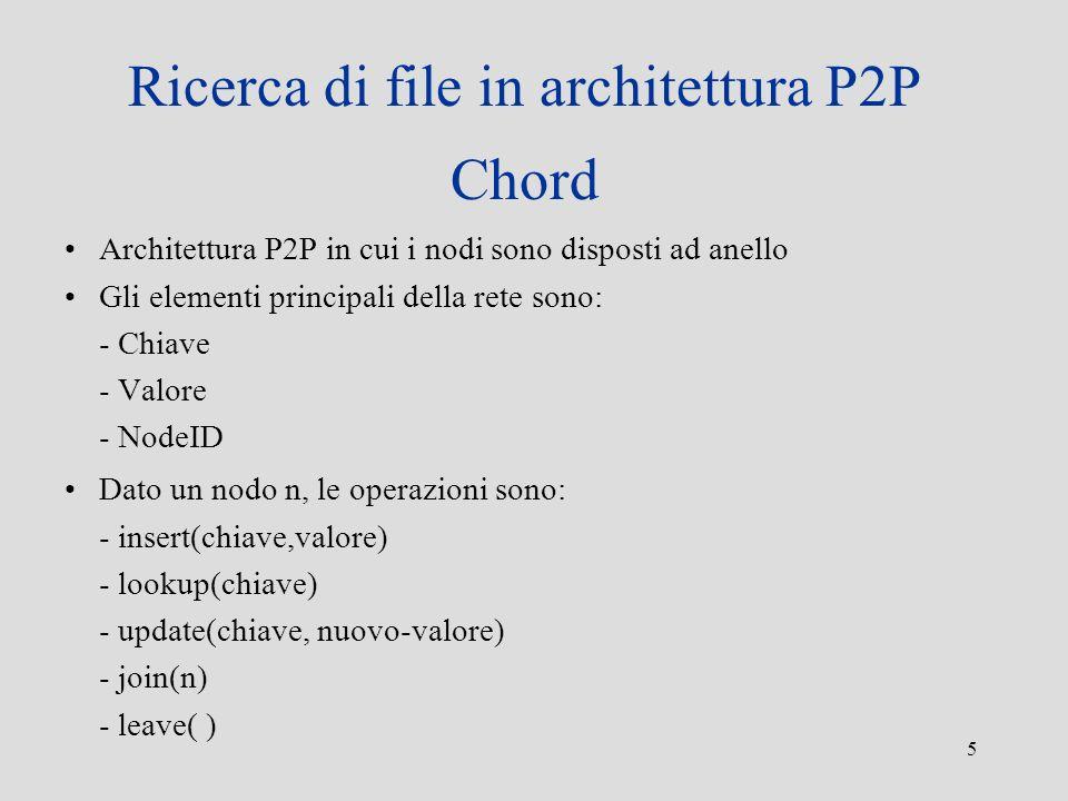 5 Architettura P2P in cui i nodi sono disposti ad anello Gli elementi principali della rete sono: - Chiave - Valore - NodeID Ricerca di file in archit