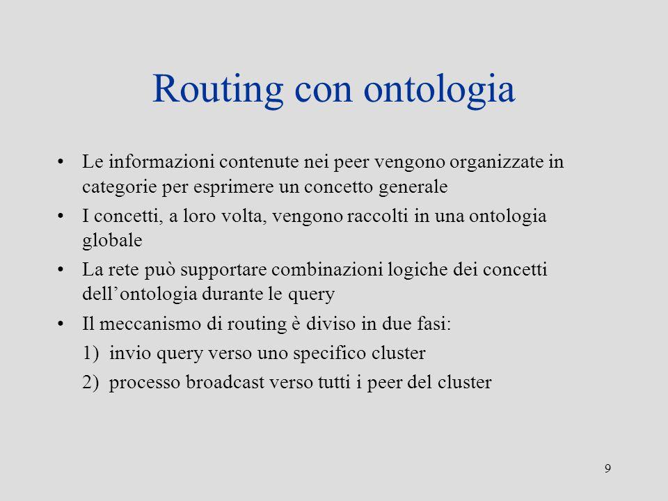 9 Routing con ontologia Le informazioni contenute nei peer vengono organizzate in categorie per esprimere un concetto generale I concetti, a loro volt