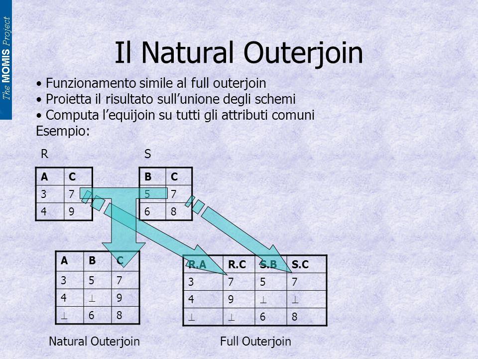 Il Natural Outerjoin Funzionamento simile al full outerjoin Proietta il risultato sullunione degli schemi Computa lequijoin su tutti gli attributi comuni Esempio: AC 37 49 BC 57 68 RS ABC 357 4 9 68 R.AR.CS.BS.C 3757 49 68 Natural OuterjoinFull Outerjoin