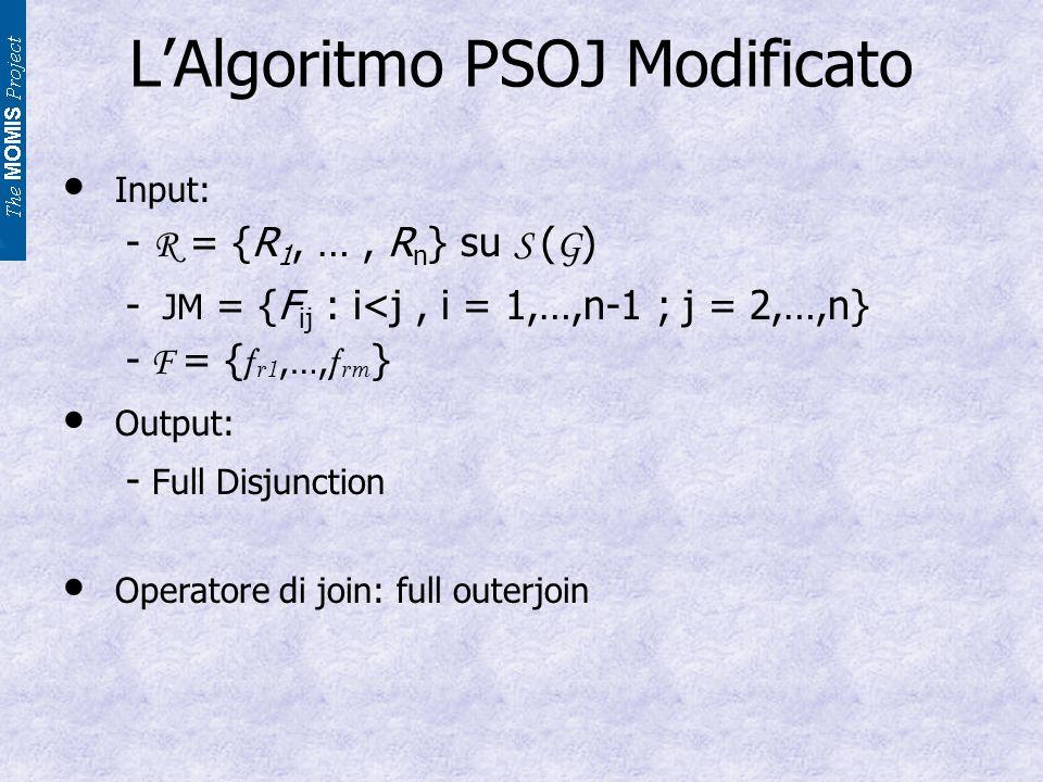 LAlgoritmo PSOJ Modificato Input: - R = {R 1, …, R n } su S ( G ) - JM = {F ij : i<j, i = 1,…,n-1 ; j = 2,…,n} - F = { f r1,…, f rm } Output: - Full Disjunction Operatore di join: full outerjoin