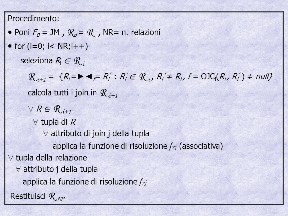 Procedimento: Poni F 0 = JM, R o = R, NR= n.