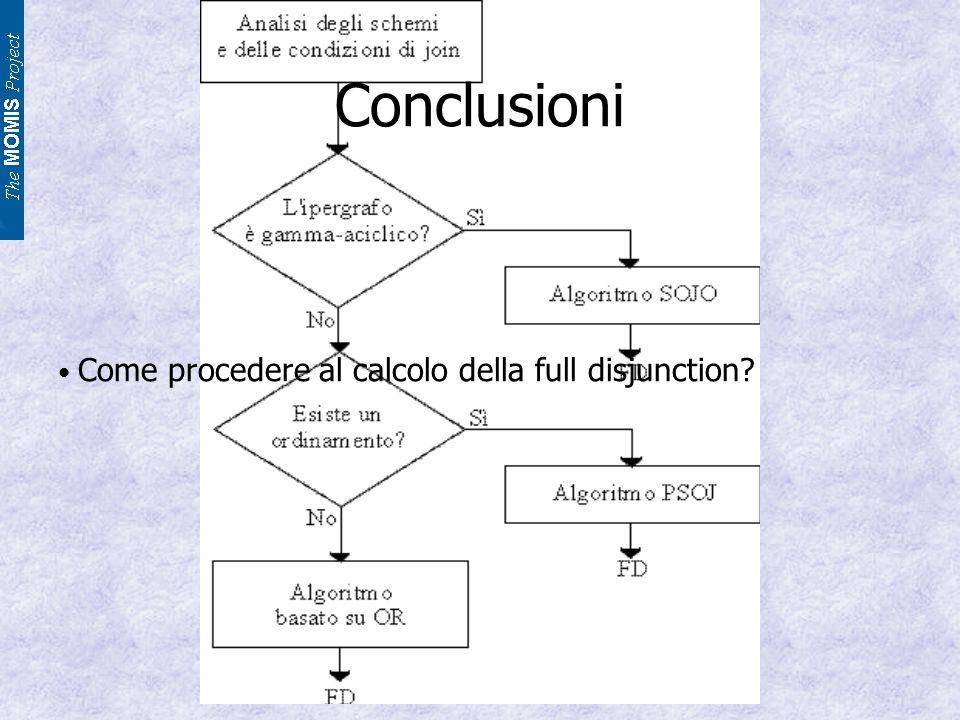 Conclusioni Come procedere al calcolo della full disjunction