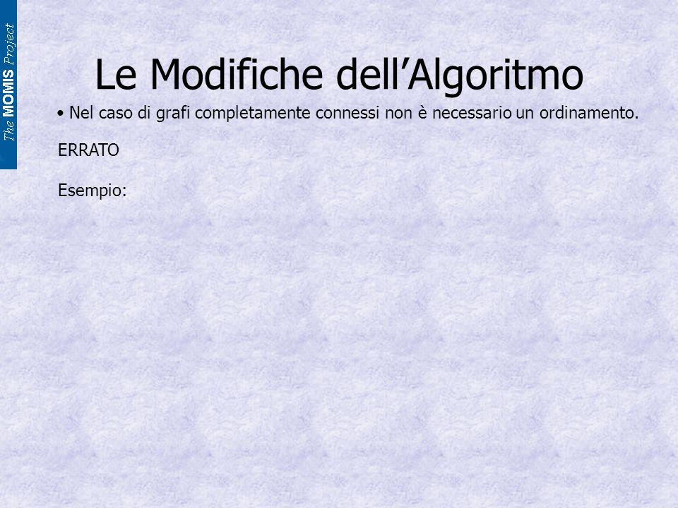 Le Modifiche dellAlgoritmo Nel caso di grafi completamente connessi non è necessario un ordinamento.