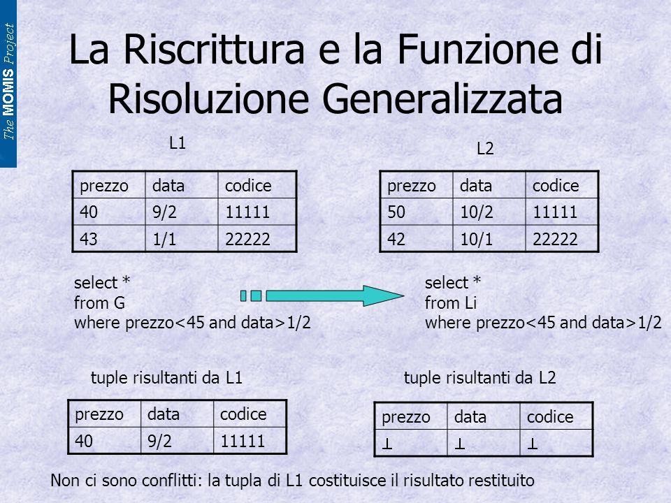 La Riscrittura e la Funzione di Risoluzione Generalizzata prezzodatacodice 409/211111 431/122222 prezzodatacodice 5010/211111 4210/122222 select * from G where prezzo 1/2 L1 L2 select * from Li where prezzo 1/2 tuple risultanti da L1tuple risultanti da L2 prezzodatacodice 409/211111 prezzodatacodice Non ci sono conflitti: la tupla di L1 costituisce il risultato restituito