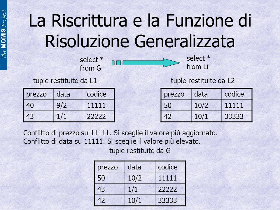 La Riscrittura e la Funzione di Risoluzione Generalizzata select * from G select * from Li prezzodatacodice 409/211111 431/122222 prezzodatacodice 5010/211111 4210/133333 tuple restituite da L1tuple restituite da L2 Conflitto di prezzo su 11111.
